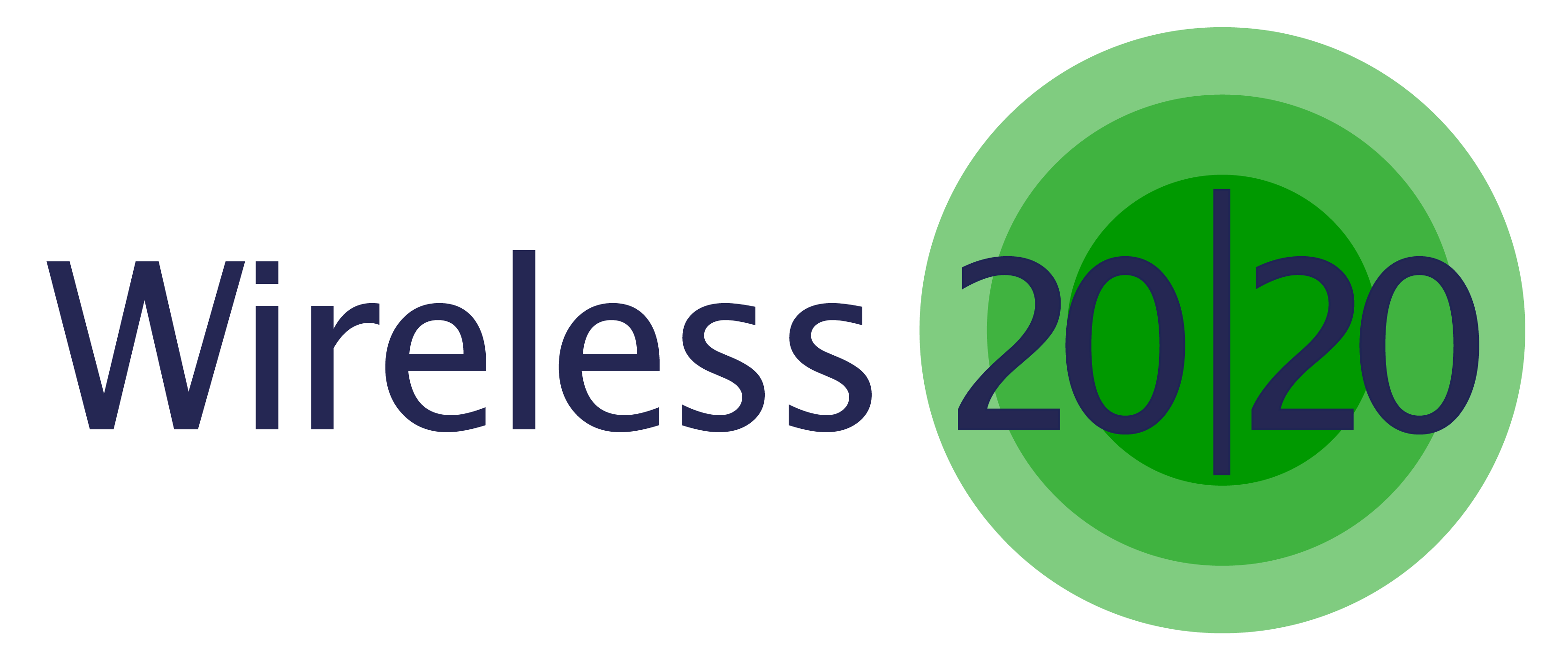 IoT Business Consultancy From Wireless 20|20
